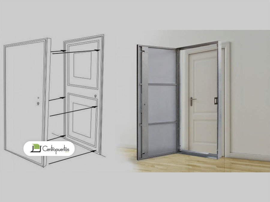 Puertas Antiokupas | Central Puertas
